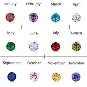 Geburtssteinfarben