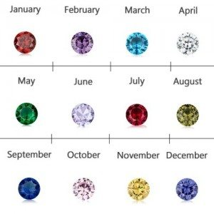 Rođene kamene boje